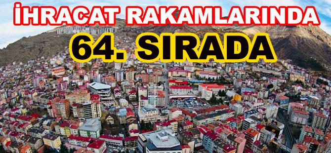 GÜMÜŞHANE İHRACAT RAKAMLARINDA 64. SIRADA